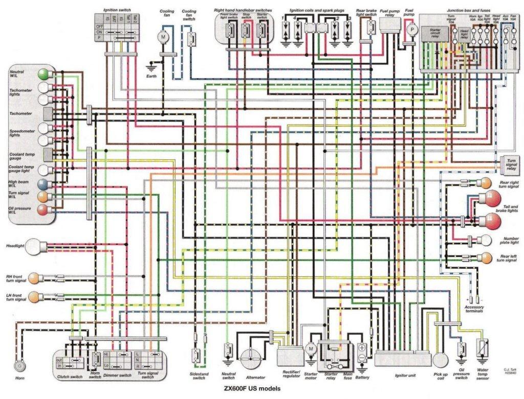 Kawasaki Zx7r Wiring Diagram - Wiring Diagram