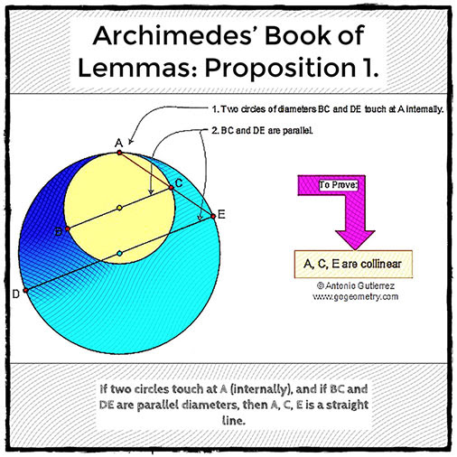 Etching and Typography of Archimedes' Book of Lemmas: Proposition 1 - Circle, Tangent, Diameter, Parallel Line, iPad Apps.