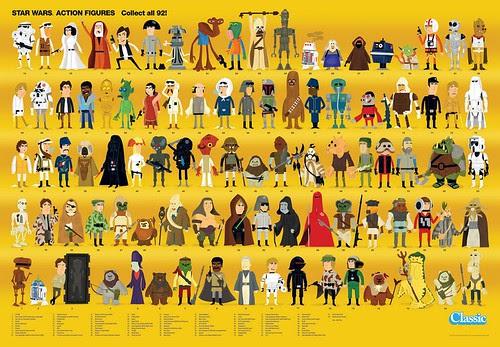 Chris Lee Star Wars Tribute