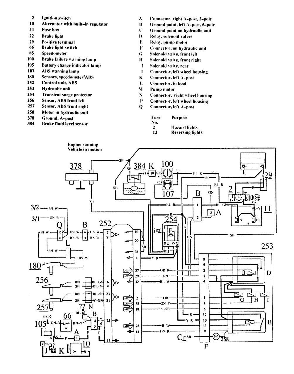 1991 Volvo 740 Wiring Diagrams Wiring Diagram Starter Starter Pasticceriagele It