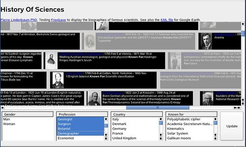 History of Sciences / Freebase