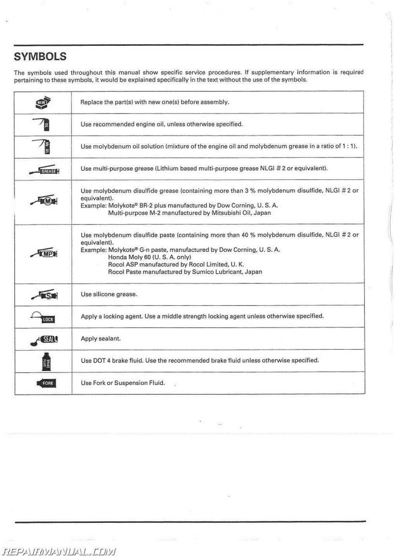 Repair Manual Blog Ford Fiesta 2004 Download Fiat Uno Free Honda Trx350 Trx 350 Atv 2016 Car Release