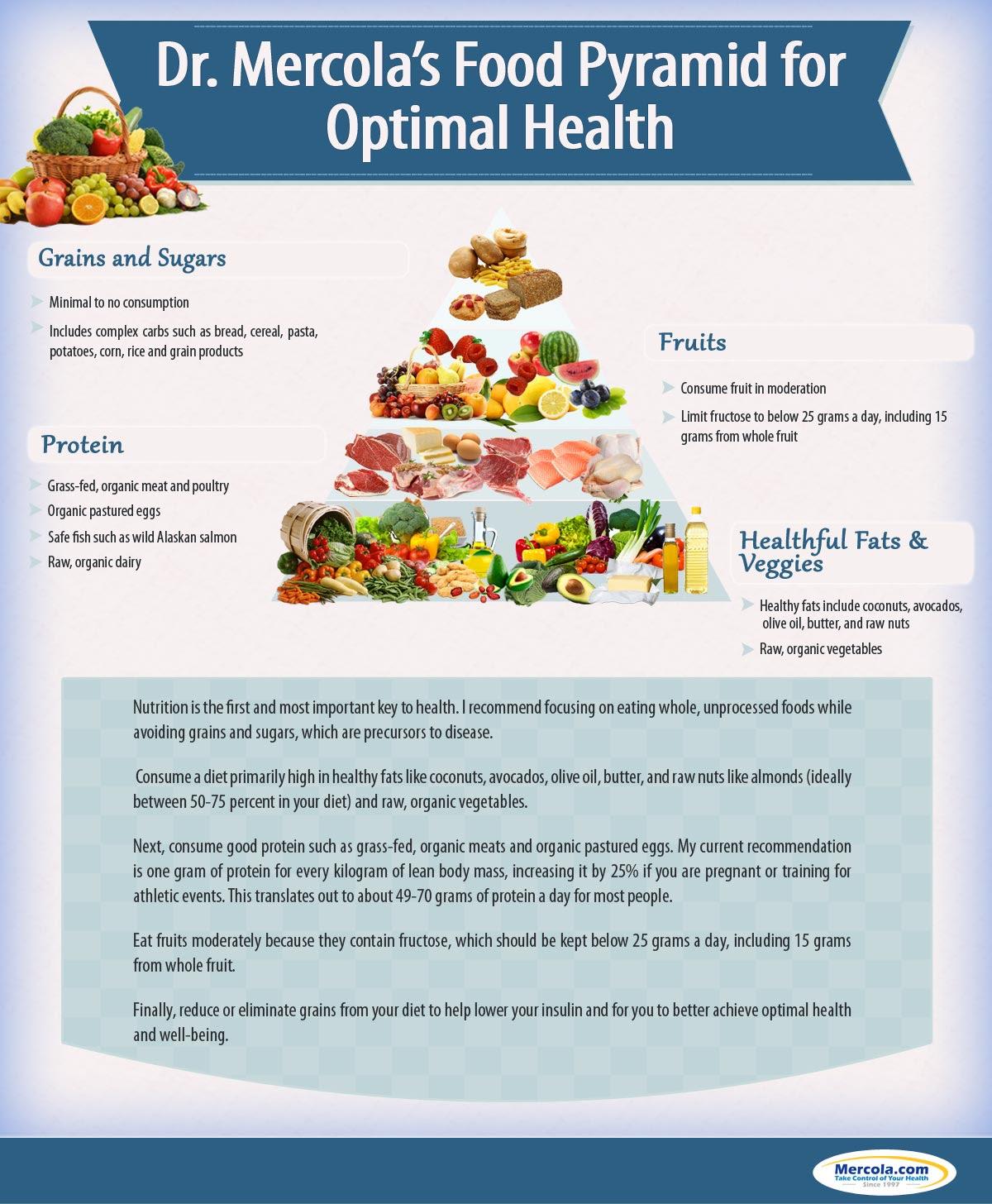 body fat percentage unhealthy