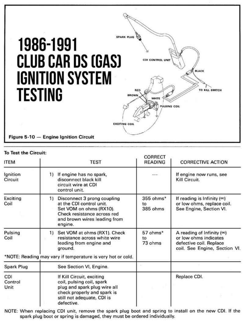 1989 Gas Club Car Wiring Diagram Ford Mach 460 Wiring Diagram Maxoncb Ab14 Jeanjaures37 Fr