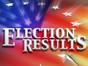 resultselection