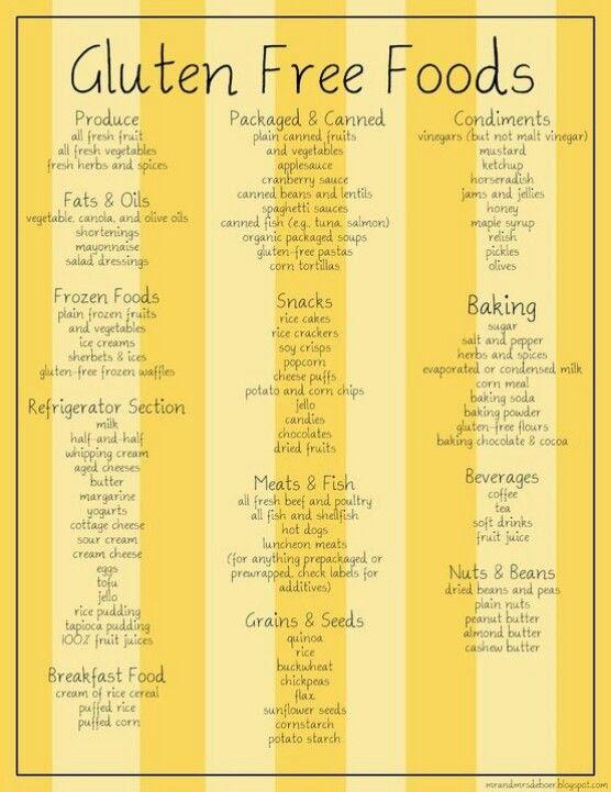 Gluten Free Foods for celiacs.   Gluten Free Info   Pinterest