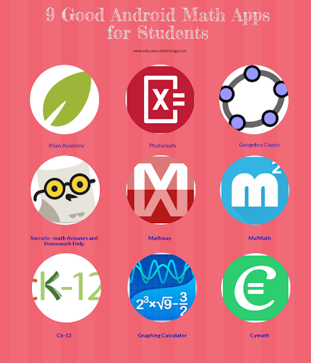9 Good Android Math Apps for Students | Educational ... Mathway Equation Of A Circle on tangent of a circle, polar equation circle, function of a circle, formula for a circle, unit circle, find center and radius of circle, parametric equation for circle, center of a circle, power of a circle, red circle, area of a circle, expanded form of a circle, point symmetry of a circle, circumference of a circle, volume of a circle, perimeter of a circle, arc of a circle, denominator of a circle, coordinate graph of a circle, radius of a circle,