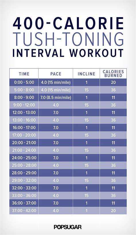 calorie treadmill workout  targets  butt