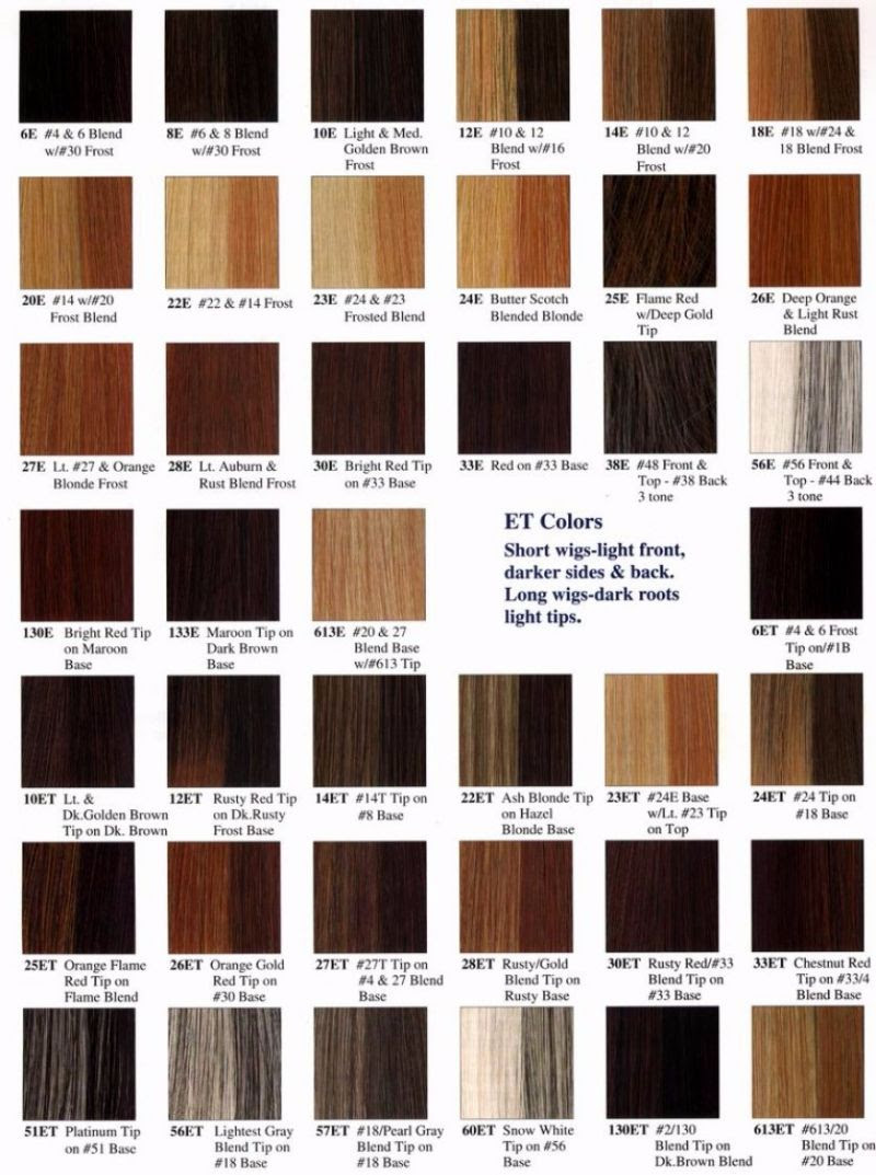 26 Redken Shades EQ Color Charts \u1405 Template Lab