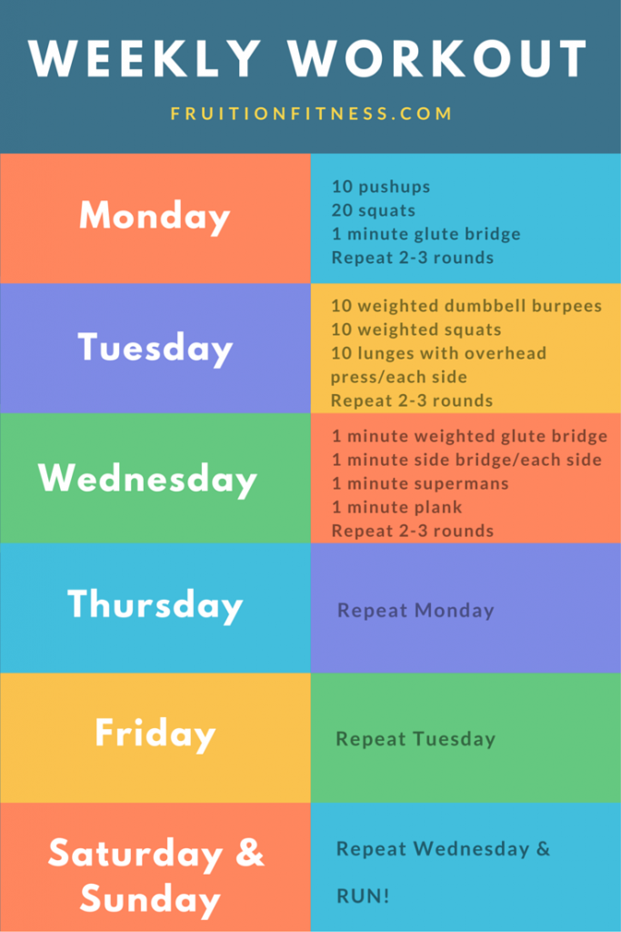 The 'Get It Done' Weekly Workout Plan - Fruition Fitness