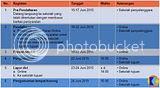 Jadwal Penerimaan Siswa Baru SMA / SMK Tahun 2015/2016 di jakarta