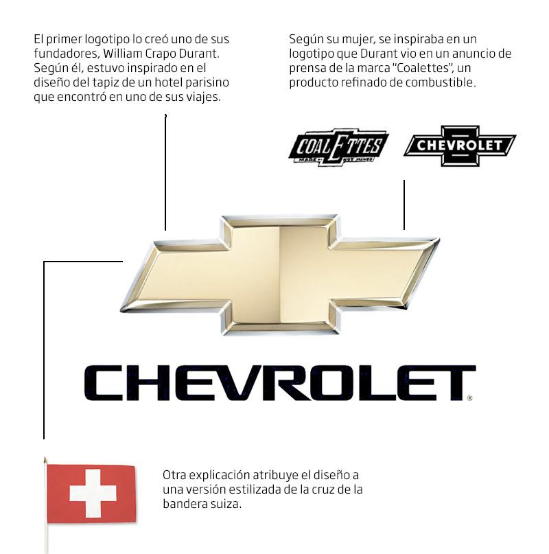 chevrolet-logo_historia2.jpg