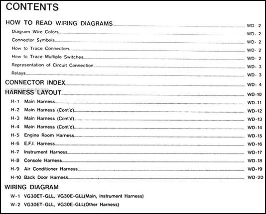 Diagram 1988 Nissan 300zx Wiring Diagram Manual Original Full Version Hd Quality Manual Original Roguediagram Gevim Fr