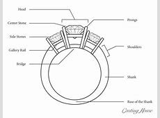 Diamonds, Settings, Rings and Band Types   Casting House