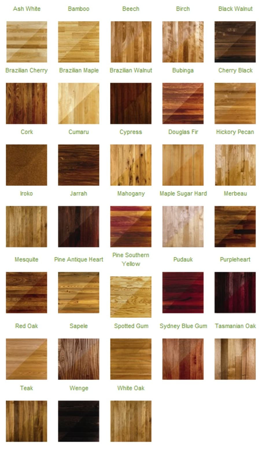 Different Types Of Window Curtains • Curtain Rods And ...