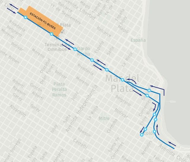Resultado de imagen para Cómo será el nuevo Metrobus que planean construir en Mar del Plata