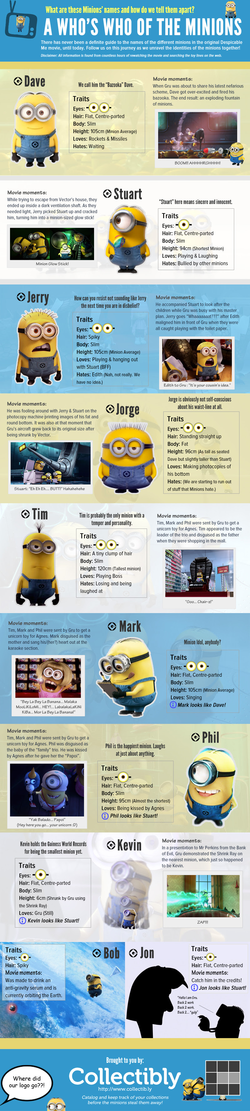 Despicable-me-2-Minion-Infographic
