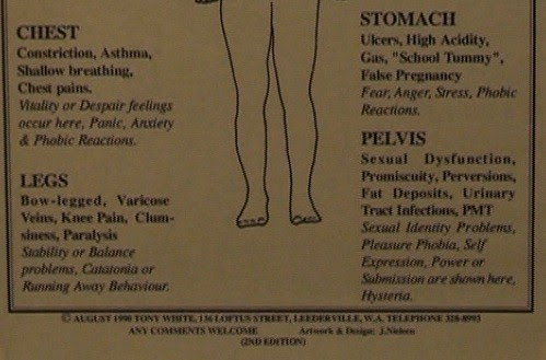 Psychoanatomy 2