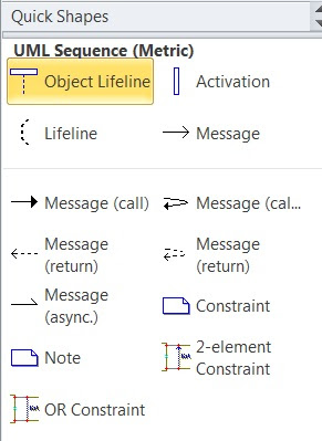 Sequence Diagram And Notations In Visio