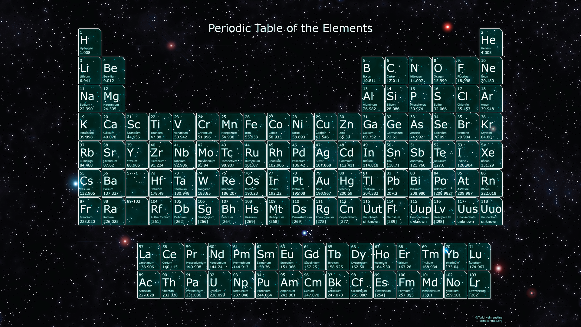 22 periodic table name generator breaking bad periodic name systematic names element periodic name bad table generator breaking hd wallpaper table table palette color elements periodic periodic tags urtaz