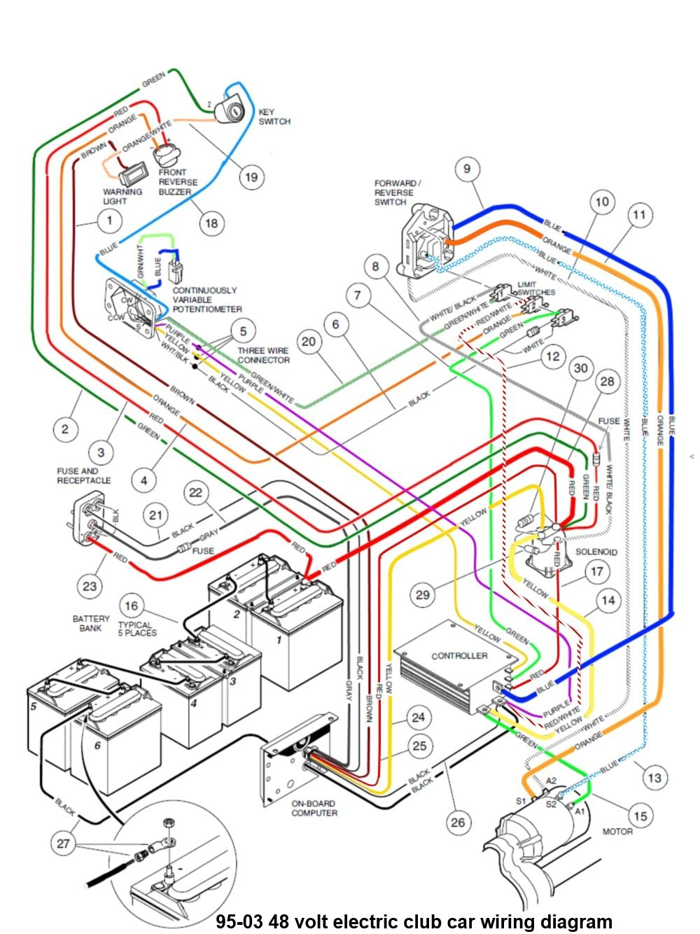 58c Electric Club Car Ds Wiring Diagram 94 Wiring Library