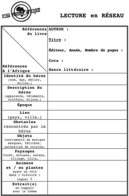 Exemple De Fiche De Lecture D Un Article Scientifique ...