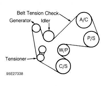 92 Ford Explorer Wiring Diagram Gota Wiring Diagram