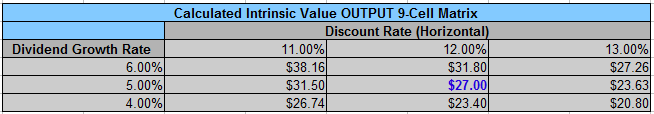 Dividend Book Output Example