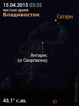Видимость Сатурна на широте Владивостока 15 апреля 2015 года