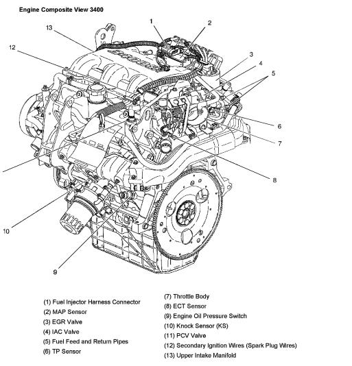 2000 Chevy Venture Engine Diagram Wiring Diagram Modernize Modernize Frankmotors Es