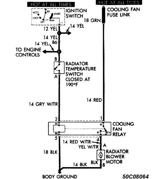 1995 Jeep Cherokee Auxiliary Fan Wiring Diagram Wiring Diagram Engine Engine Graniantichiumbri It