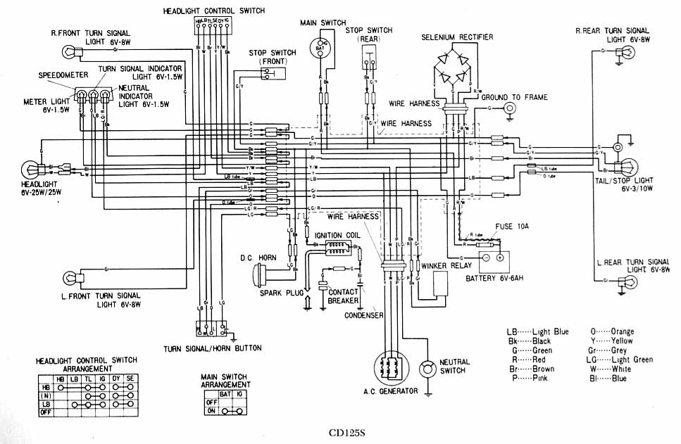 Diagram 1969 Cb350 Wiring Diagram Full Version Hd Quality Wiring Diagram Diagramsfae Caditwergi It