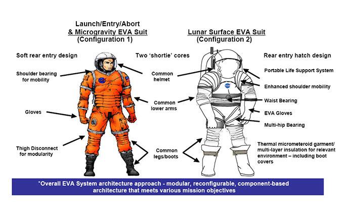 SPACESUITS-3