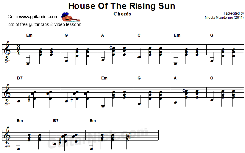 House Of Cards Guitar Chords Tyler Shaw - Hosof