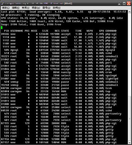 FreeBSD_myblog