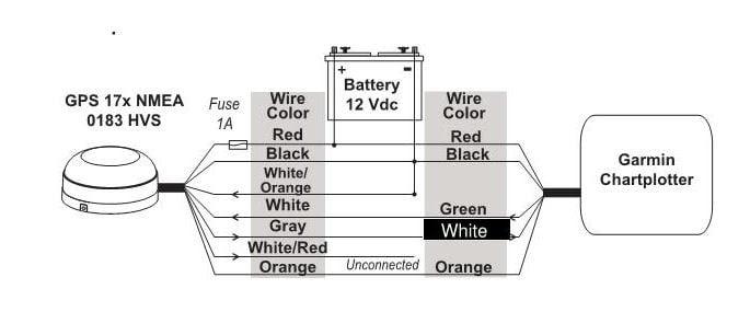 Diagram Garmin Gps 441s Wiring Diagram Full Version Hd Quality Wiring Diagram Mjmwiringl Veloclubceva It