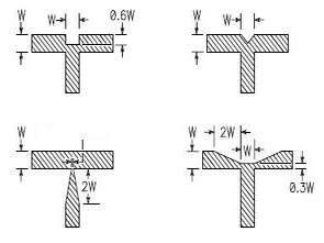 Giới thiệu về tần số vô tuyến PCB Design