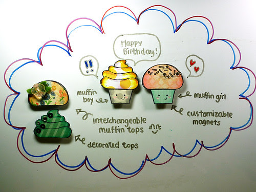 Muffin Magnets