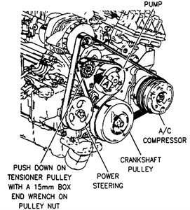 2005 Buick Lacrosse Serpentine Belt Diagram Free Wiring Diagram