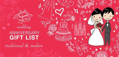 Wedding Anniversary Gift list by year   traditional and modern