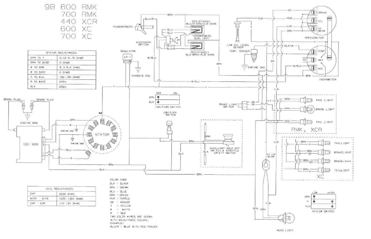 Diagram 2002 Polaris 600 Classic Wiring Diagram Full Version Hd Quality Wiring Diagram Diagramarmsm Heartzclub It