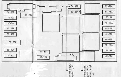 Mercedes C Class W202 Engine C240 Fuse Box Diagram Auto Genius