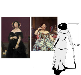 an attempt to show the scale of the 2 portraits of Madame Paul-Sigisbert Moitessier, née Marie-Clotilde-Inès de Foucauld, sitting and standing painted by JAD Ingres