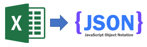 Convert Excel to JSON using JavaScript code