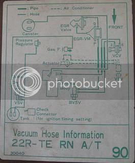 22r 22re 22rte Vacuum Diagrams Pirate 4x4
