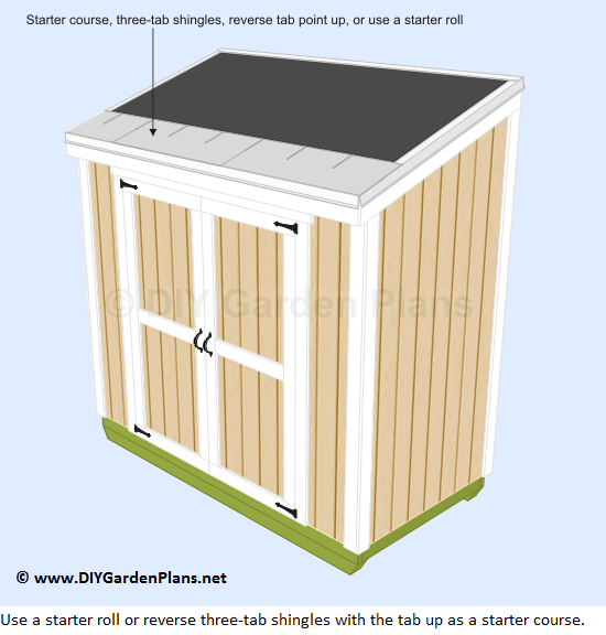 How To Build A Shed Lean To Roof Garden Tool Shed Plans