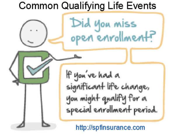 SPF Qualifying Life Event Question.jpg - Best San Diego ...