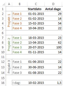 Excel Gantt Diagram Med Markering Af Aktuel Dato Buchwald Nu