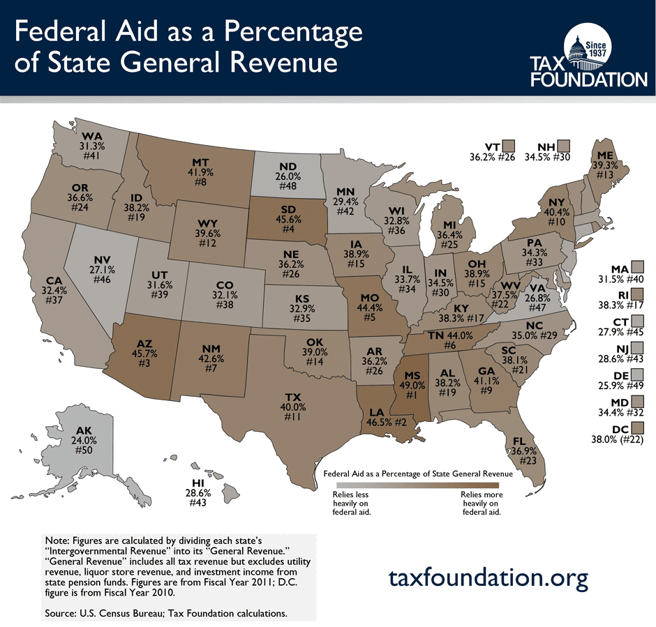 http://taxfoundation.org/sites/taxfoundation.org/files/docs/Federal-aid-as-a-percentage-of-state-general-revenue-(large)_0.png