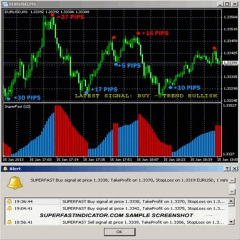 Super fast forex indicator 2019 free download